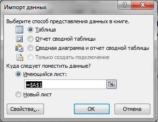 Импорт данных