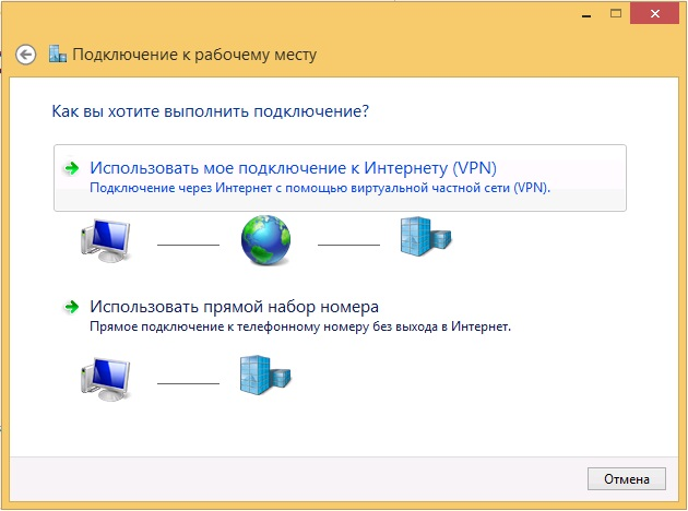 Использовать мое подключение к Интернет (VPN) в Windows 8
